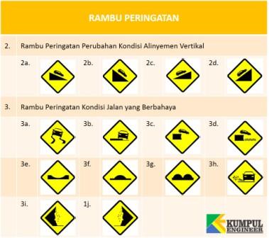 rambu peringatan tanjakan dan turunan, rambu peringatan kondisi jalan, jalan licin, rawan longsor