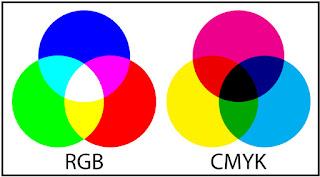 RGB dan CMYK