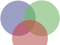4 Circle Venn Diagram