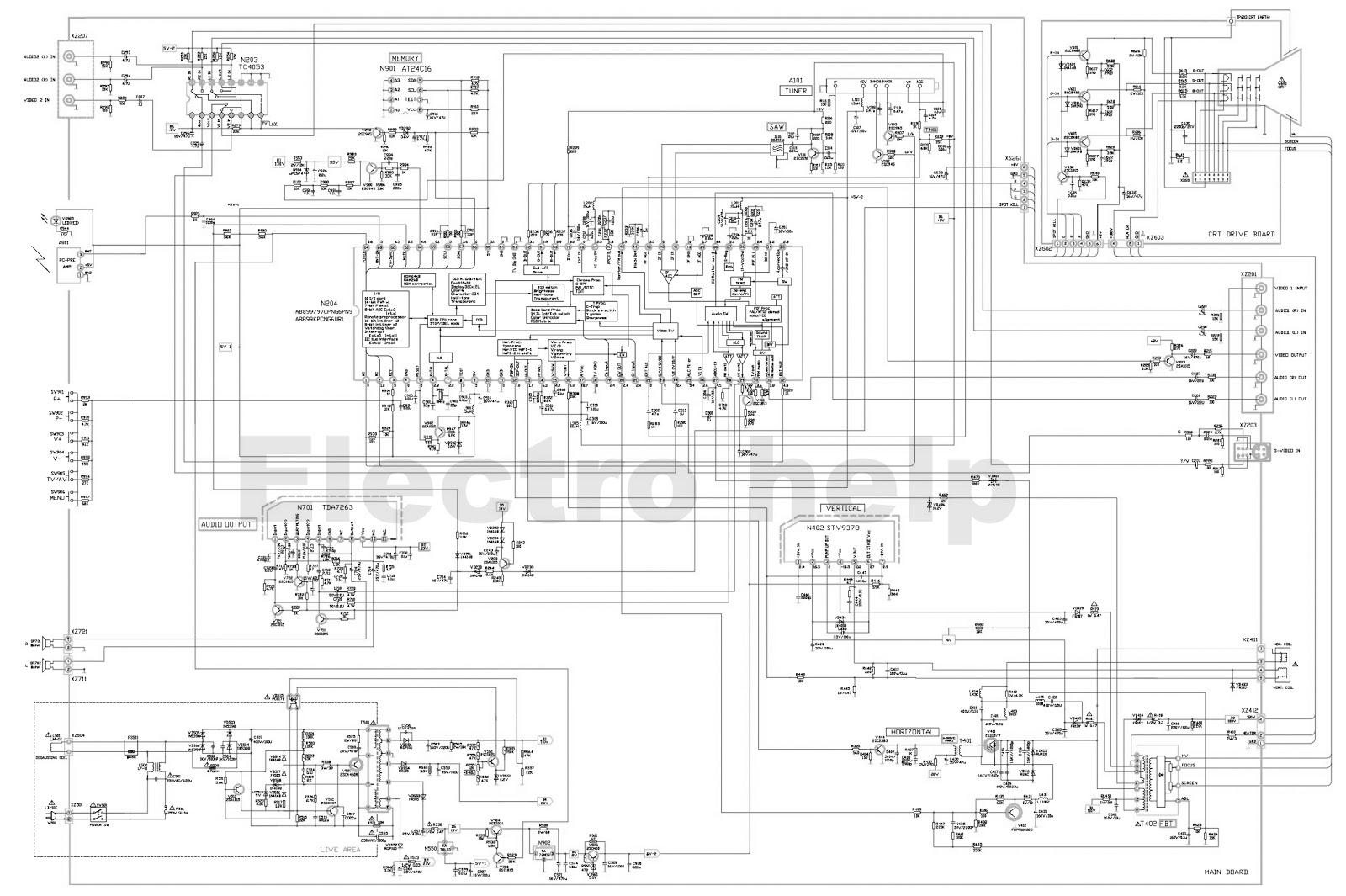 Electro help: CTV circuit diagrams - using TDA9361 ...