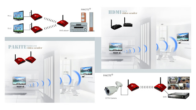 TV Funkübertragung (drahtlose AV-Sender und Empfänger)