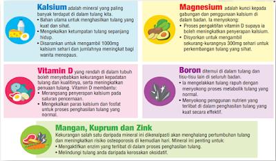 ostematrix bukan sekadar kalsium