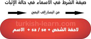 صيغة الشرط في الاسماء في حالة الاثبات في اللغة التركية