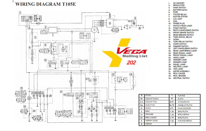 skema kelistrikan motor: skema kelistrikan vega stop light wiring diagram honda cbr wiring diagram honda tiger