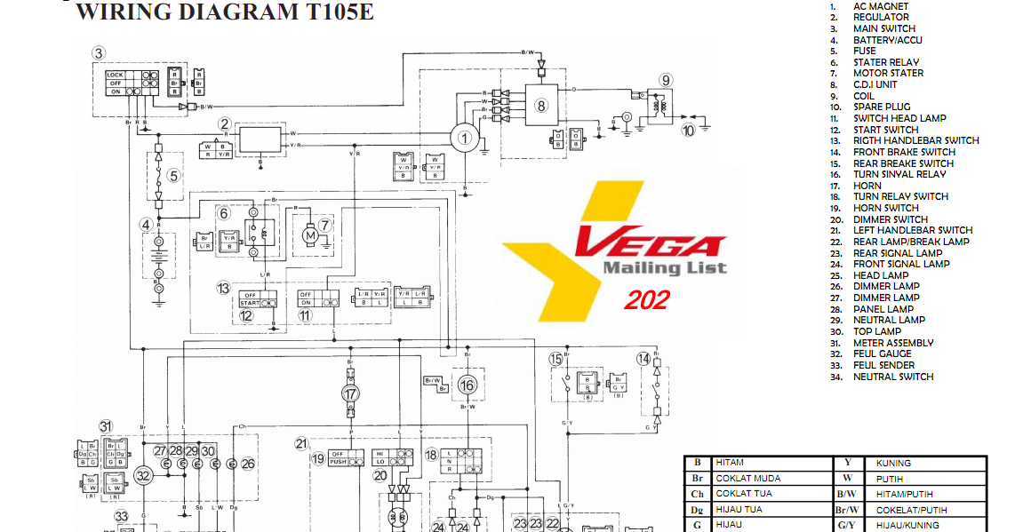 Wiring Diagram Honda New Megapro