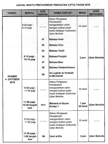 jadual PT3 2018 ujian bertulis 2