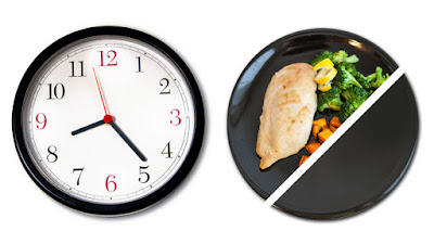 The Function of Intermittent Fasting on the Body | Nutrition Specialist