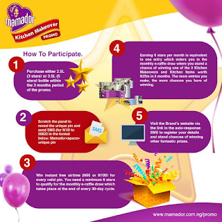 Mamador's Kitchen Makeover Promo - Learn How To Participate And Win