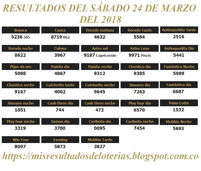 Resultados de las loterías de Colombia | Ganar chance | Resultado de la lotería | Loterias de hoy 24-03-2018