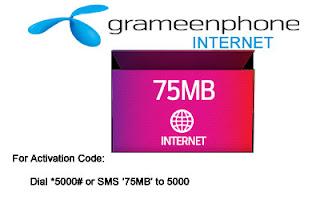 Gp INTERNET 75MB Pack-30 Taka