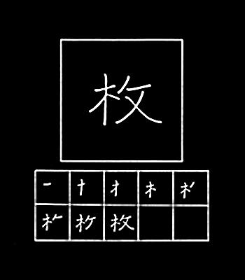kanji counter for thin flat things