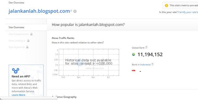 Perubahan Domain Blogspot.com Menjadi Blogspot.co.id
