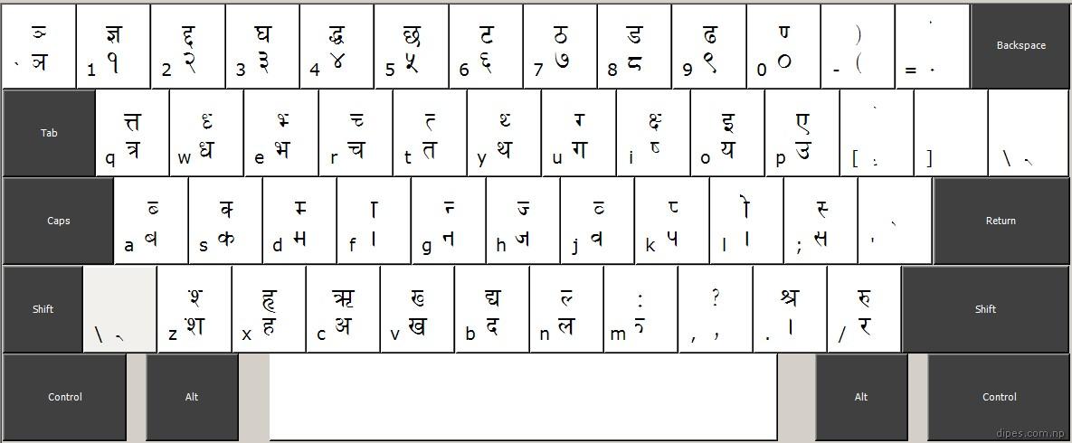 Nepali Unicode: Preeti Font, Download Preeti Font, Preeti Nepali
