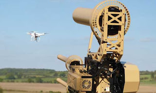 Anti-Drone System—By DRDO