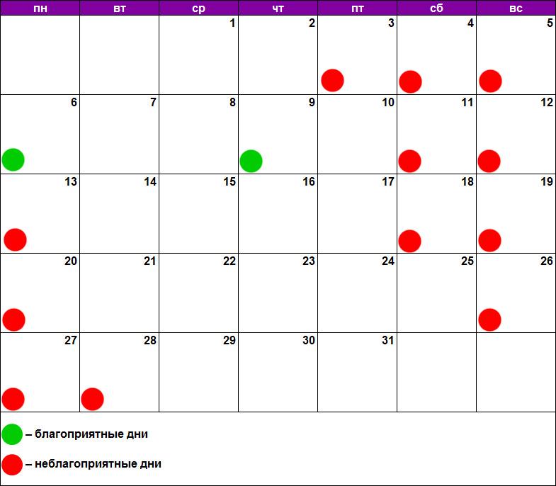 Лунный календарь пирсинга и прокалывания ушей май 2019