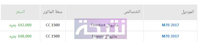 أسعار سيارات كيتون 2018 في مصر