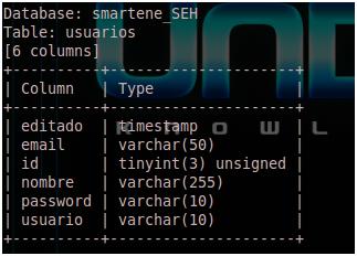 SQLi Automatizado con SQLMAP 15