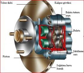 Otomobil fren sistemi nasıl çalışır