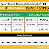 File Galeri Guru : Unduh Aplikasi Terbaru Kurikulum 2013 SD/MI Tahun 2016