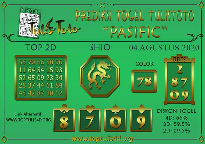 Prediksi Togel PASIFIC TULISTOTO 04 AGUSTUS 2020