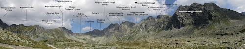 Panorama Doliny Hińczowej.