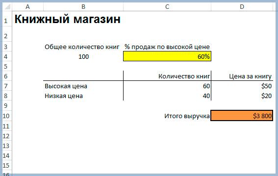 """Использование анализа """"что если"""" в Excel на примере"""