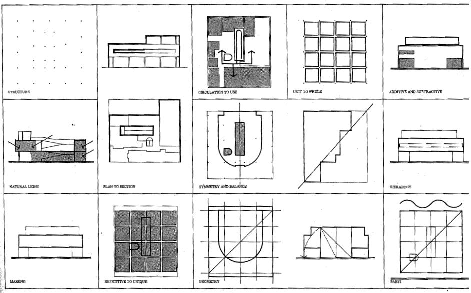 visions for the national public library: Diagrams as