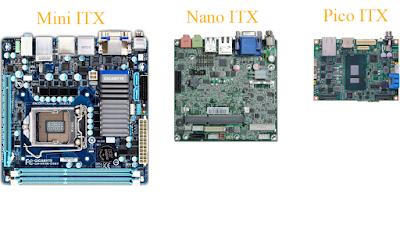 Macam - Maca Ukuran Mobo ITX