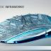 Autodesk InfraWorks v2020.2 + Sereal Key (x64)