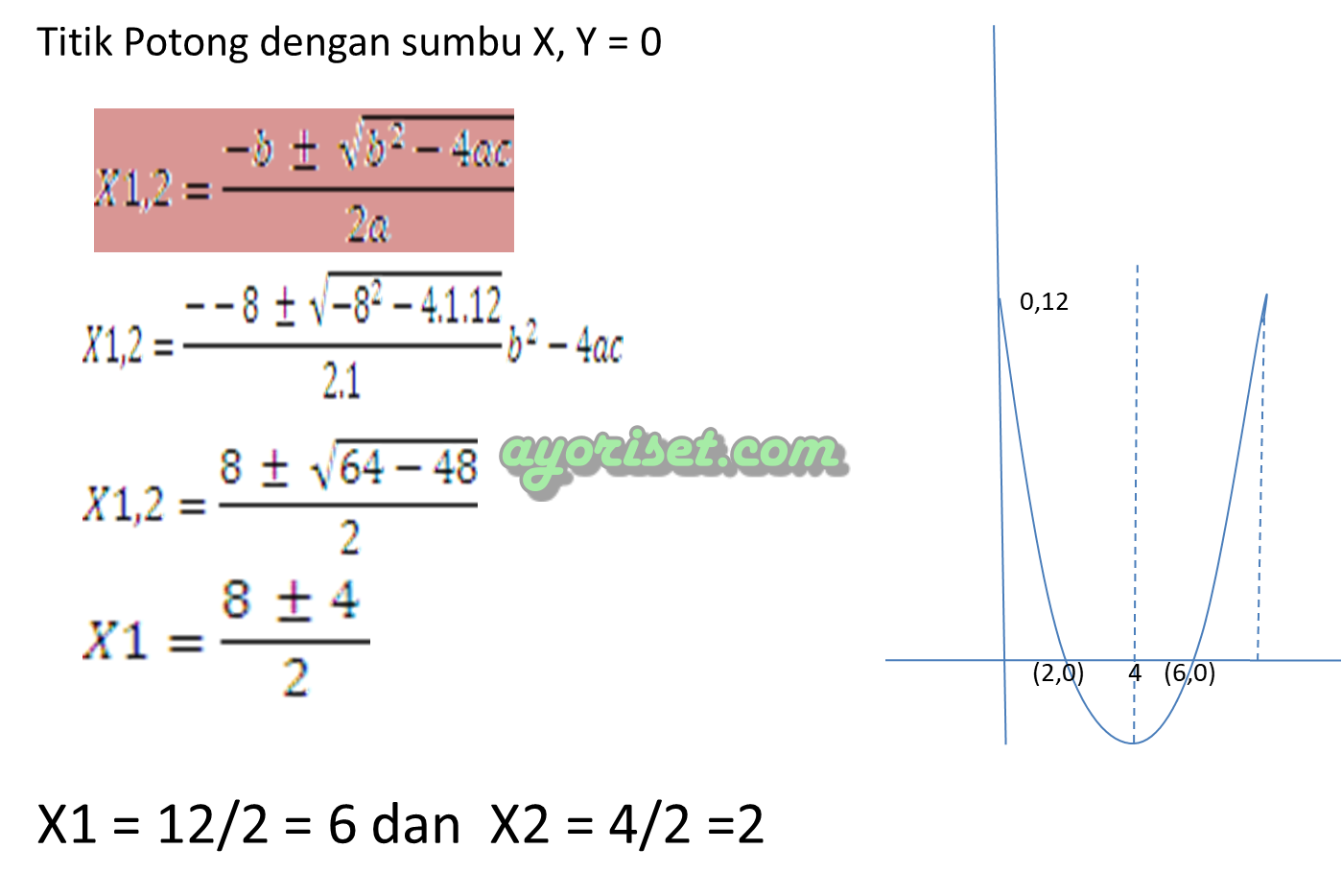 Contoh Soal Fungsi Non Linear Matematika Dan Jawabannya Contoh Soal Terbaru