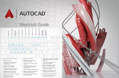 Tổng hợp những phím tắt và lệnh thông dụng trong autocad