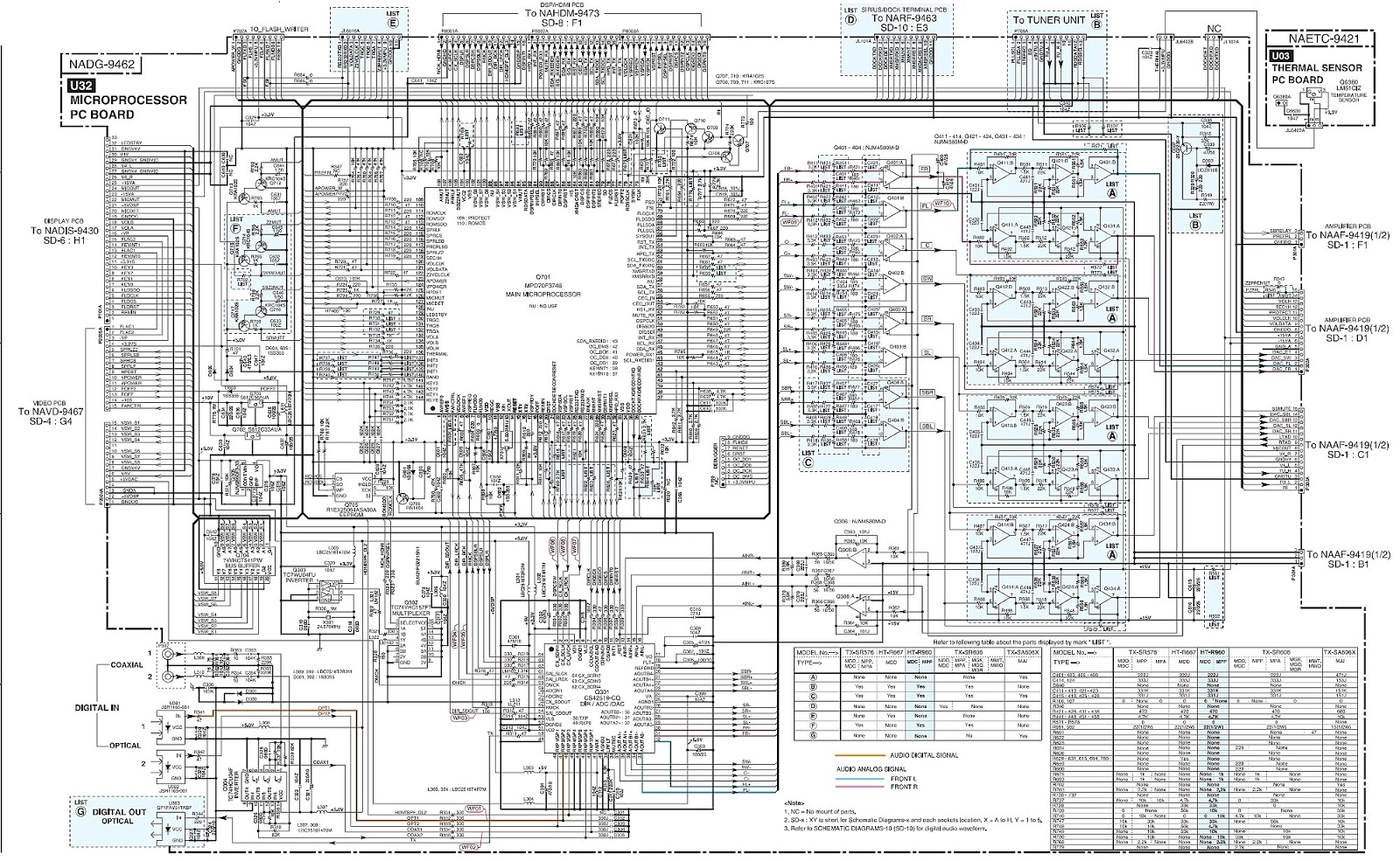 Distribution Board Wiring Diagram Warn M8000 Simple Diagrams