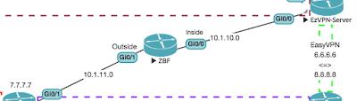 Zone-based firewalls
