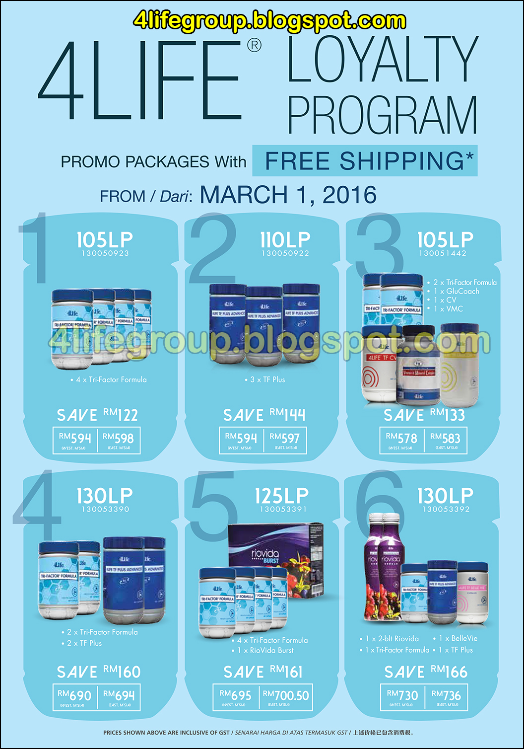 foto 4Life Loyalty Program Promo Packages (1)
