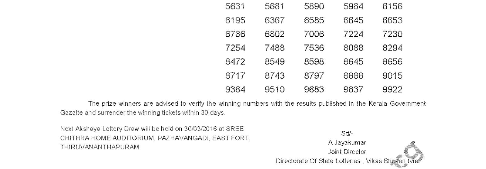 AKSHAYA Lottery AK 234 Result 23-3-2016