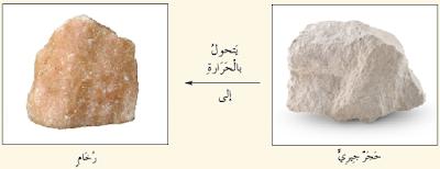 الصخور المتحولة