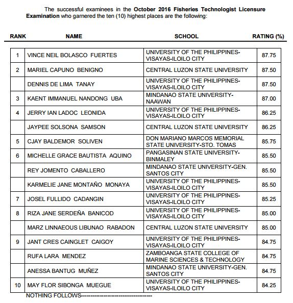 top 10 fisheries tech board exam