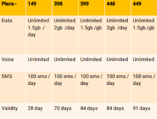 Jio data plan jio offers