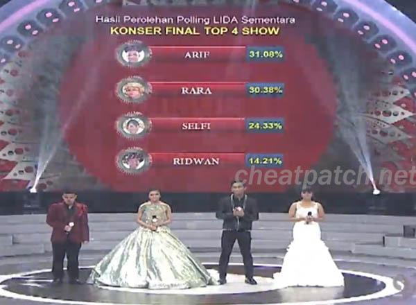 hasil sms LIDA Liga Dangdut Indonesia Tadi Malam 3 Mei 2018
