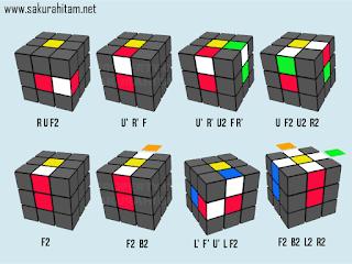 cara_menyelesaikan_rubik_3x3