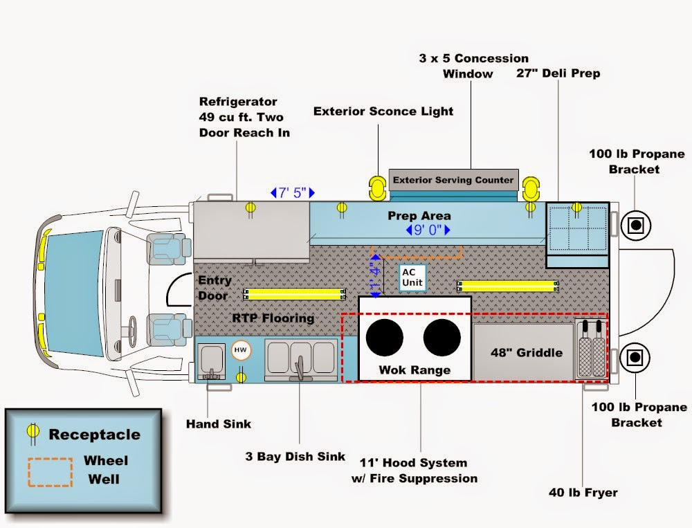 Food Truck Water System Diagram