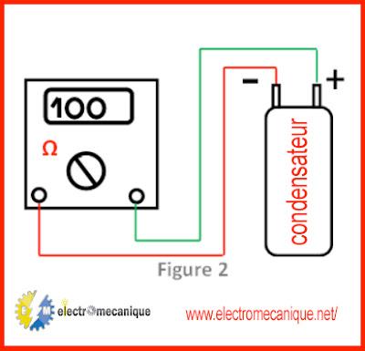 tester un condensateur  avec  l'ohmmètre d'un multimètre