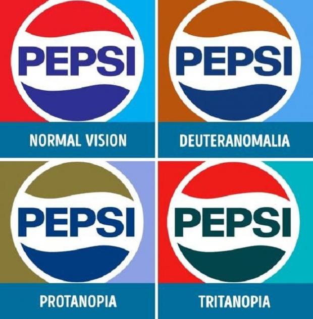 Tahukah Anda ? Perbandingan Penglihatan Mata Normal dengan Mata Buta Warna
