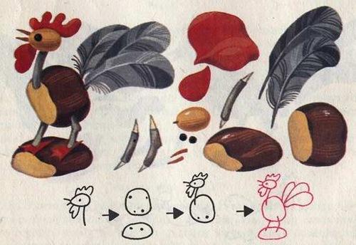 декор осенний, праздник урожая, осень, для дома, для интерьера, украшение дома, осеннее настроение, для осени, праздники осени, поделки осенние, мастерим поделки, своими руками, поделки из природных материалов, из природных материалов, из шишек, из дерева, из овощей, из семян, из ракушек, мастерим с детьми, для детского сада, для школы, из цветов, из камней, из растений, из листьев,из орехов, из желудей, декор осенний, праздник урожая, осень, для дома, для интерьера, украшение дома, осеннее настроение, для осени, праздники осени, поделки осенние, мастерим поделки, своими руками, поделки из природных материалов, из природных материалов, из шишек, из дерева, из овощей, из семян, из ракушек, мастерим с детьми, для детского сада, для школы, поделки из природного материала своими руками для школьников, из цветов, из камней, из растений, из листьев, Мастерим поделки из природных материалов, Мастерим поделки из природных материалов http://prazdnichnymir.ru/ что можно сделать из природных материалов, поделки своими руками из подручных средств в домашних условиях, поделки для сада своими руками из природных материалов, оригинальные поделки своими руками из неожиданных материалов, поделки из природного материала для детского сада, поделки для сада своими руками из подручных материалов, поделки из природного материала, поделки из шишек, поделки из ракушек, поделки из дерева, поделки из сухих растений, поделки для школы, поделки для детского сада, что можно сделать из сухих растений, что можно сделать из ракушек, что можно сделать из растений, прикольные поделки, идеи поделок из природных материалов,Мастерим поделки из природных материалов