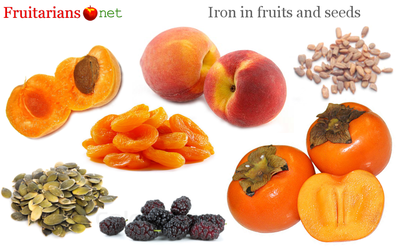 Foods And Fruits High In Iron