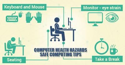 عادات-صحية-للوقاية-من-مشاكل-كثرة-الجلوس-أمام-الحاسوب