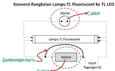 Wiring Lampu Tl Led Electrical Circuit Digram