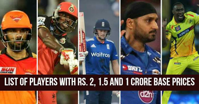 IPL 2018 Auction: List of Players with Rs. 2, 1.5 and 1 Crore Base Prices