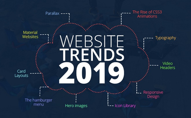 Latest Web Design Trends 2019