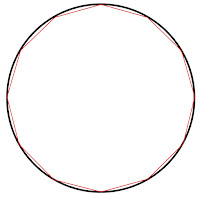A circular coil approximated by a 12-sided polygon.